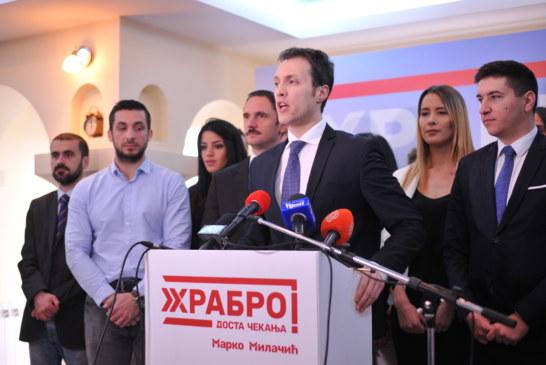 Prava Crna Gora: Sin ministra policije pljunuo na pristojnu Crnu Goru