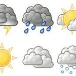 Vremenska prognoza: Od petka stabilizacija vremena