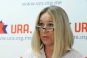 Poslanica URE: Crnoj Gori ne treba tamjan i vraćanje u prošlost!